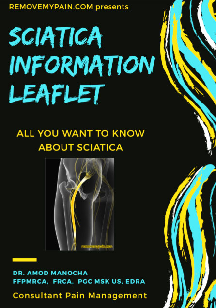 All you need to know about Sciatica
