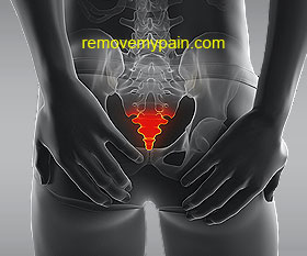 Coccyx Pain Treatment In Delhi